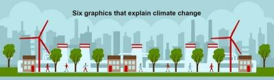 BBC Climate Change 800